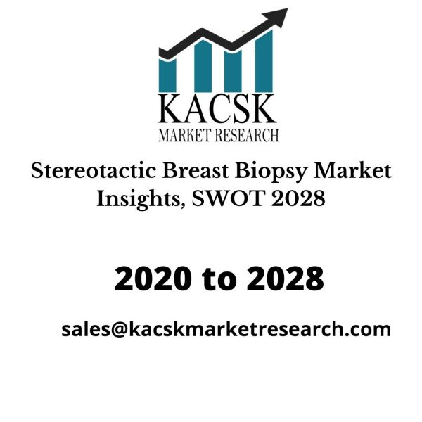 Stereotactic Breast Biopsy Market Insights, SWOT 2028