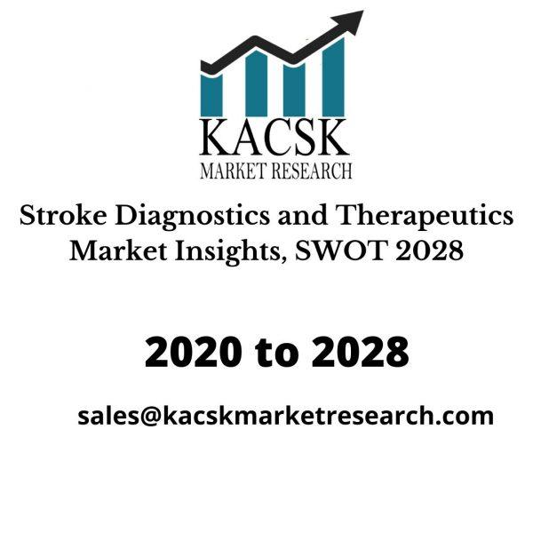 Stroke Diagnostics and Therapeutics Market Insights, SWOT 2028