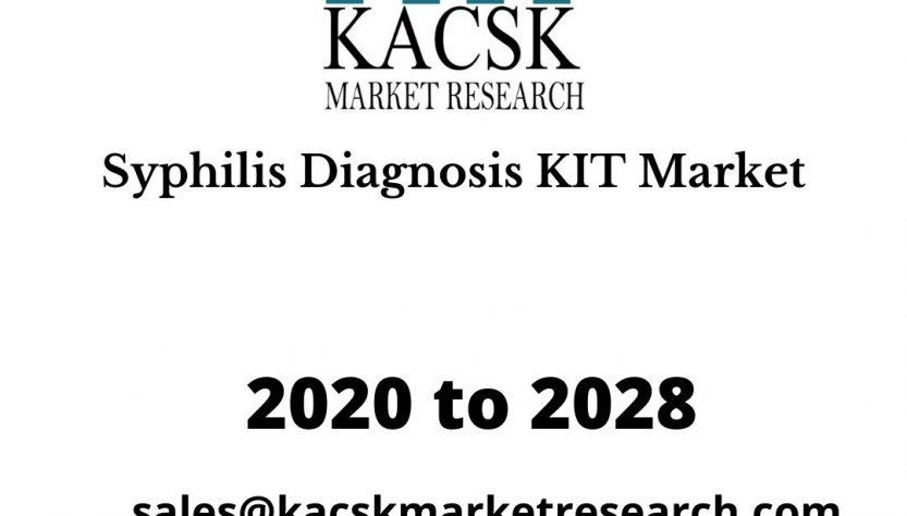 Syphilis Diagnosis KIT Market