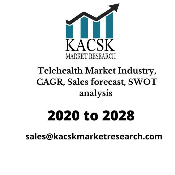 Telehealth Market Industry, CAGR, Sales forecast, SWOT analysis