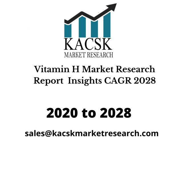 Vitamin H Market Research Report Insights CAGR 2028
