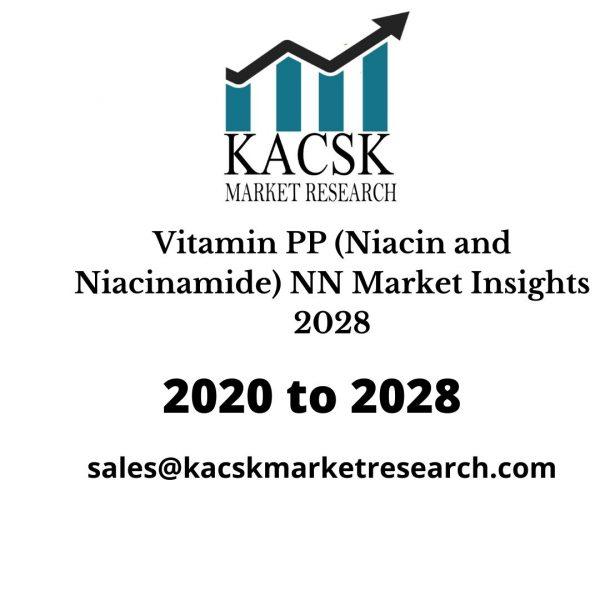 Vitamin PP (Niacin and Niacinamide) NN Market Insights 2028