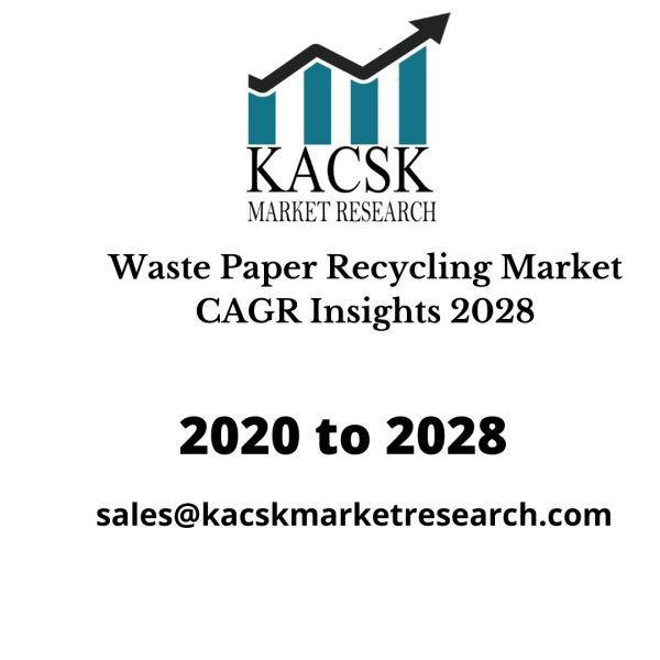 Waste Paper Recycling Market CAGR Insights 2028