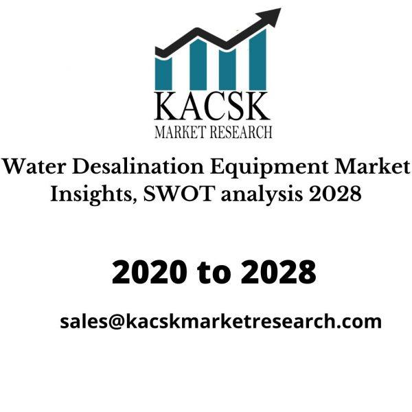 Water Desalination Equipment Market Insights, SWOT analysis 2028