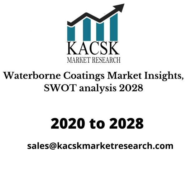 Waterborne Coatings Market Insights, SWOT analysis 2028