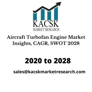 Aircraft Turbofan Engine Market Insights, CAGR, SWOT 2028