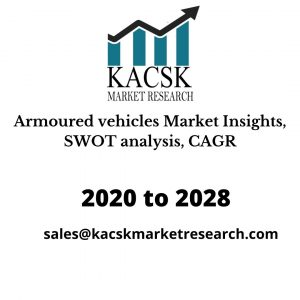 Armoured vehicles Market Insights, SWOT analysis, CAGR