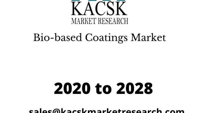 Bio-based Coatings Market