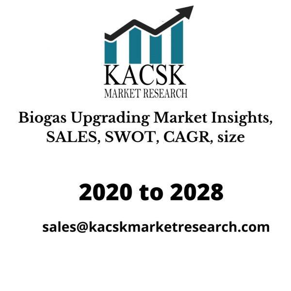 Biogas Upgrading Market Insights, SALES, SWOT, CAGR, size