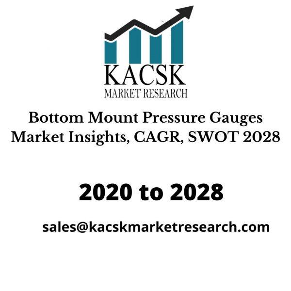 Bottom Mount Pressure Gauges Market Insights, CAGR, SWOT 2028