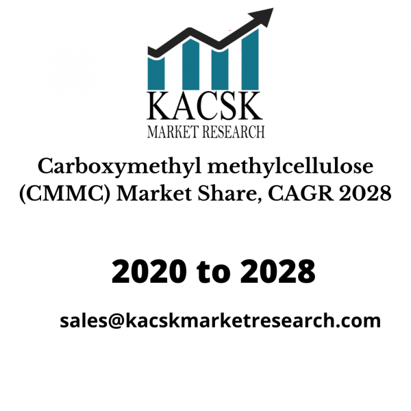 Carboxymethyl methylcellulose (CMMC) Market Share, CAGR 2028