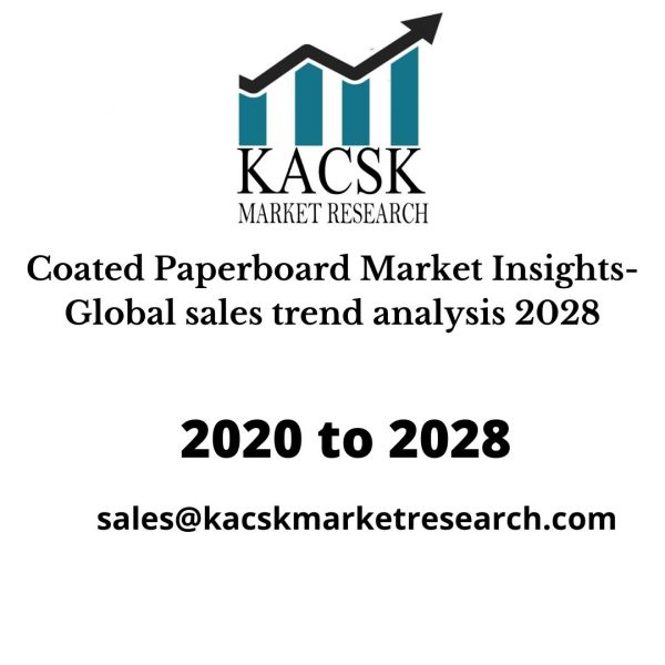 Coated Paperboard Market Insights- Global sales trend analysis 2028