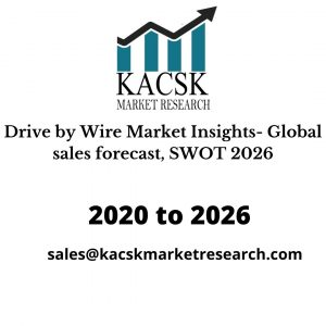 Drive by Wire Market Insights- Global sales forecast, SWOT 2026