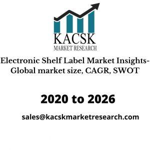 Electronic Shelf Label Market Insights- Global market size, CAGR, SWOT