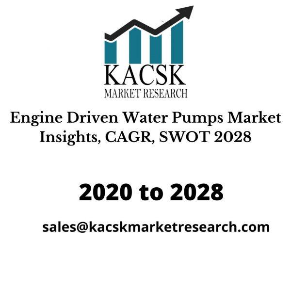 Engine Driven Water Pumps Market Insights, CAGR, SWOT 2028