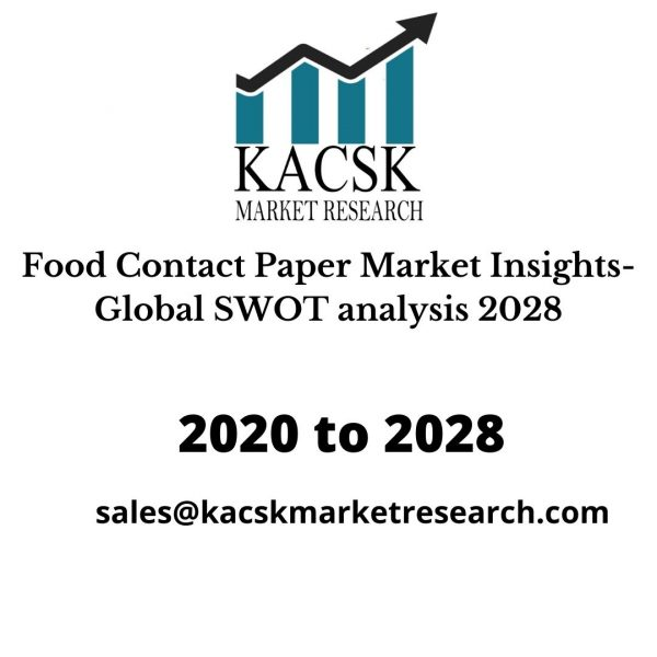 Food Contact Paper Market Insights- Global SWOT analysis 2028