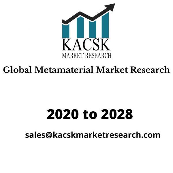 Global Metamaterial Market Research