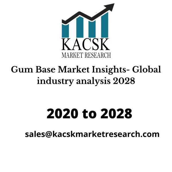 Gum Base Market Insights- Global industry analysis 2028