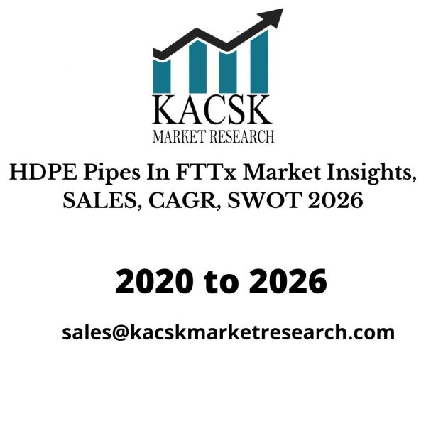 HDPE Pipes In FTTx Market Insights, SALES, CAGR, SWOT 2026