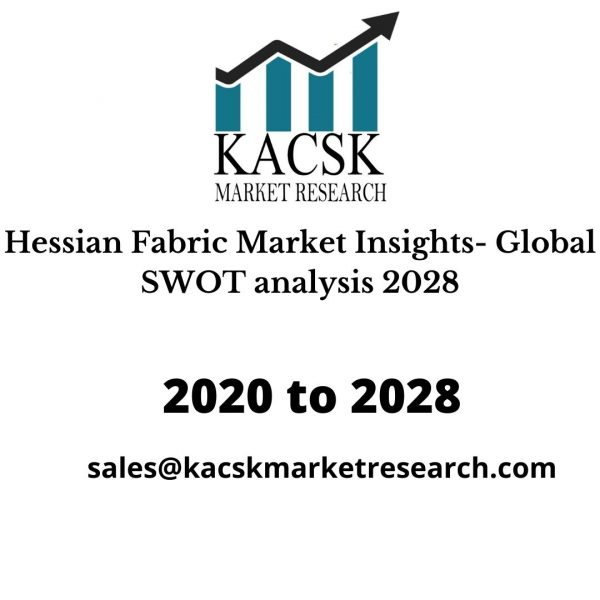 Hessian Fabric Market Insights- Global SWOT analysis 2028