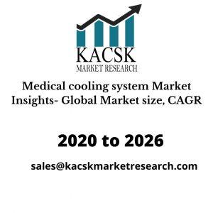 Medical cooling system Market Insights- Global Market size, CAGR