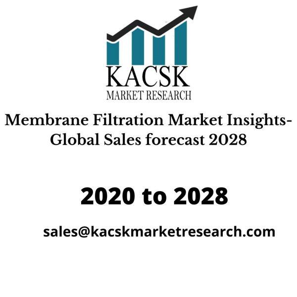 Membrane Filtration Market Insights- Global Sales forecast 2028