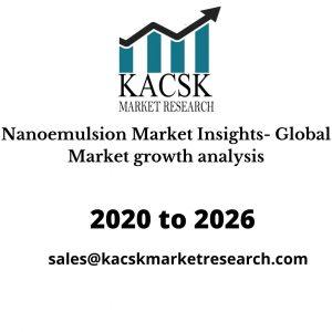 Nanoemulsion Market Insights- Global Market growth analysis