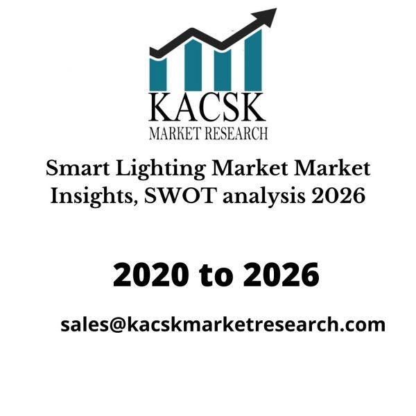 Smart Lighting Market Insights, SWOT analysis 2026