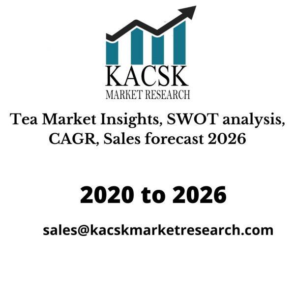 Tea Market Insights, SWOT analysis, CAGR, Sales forecast 2026