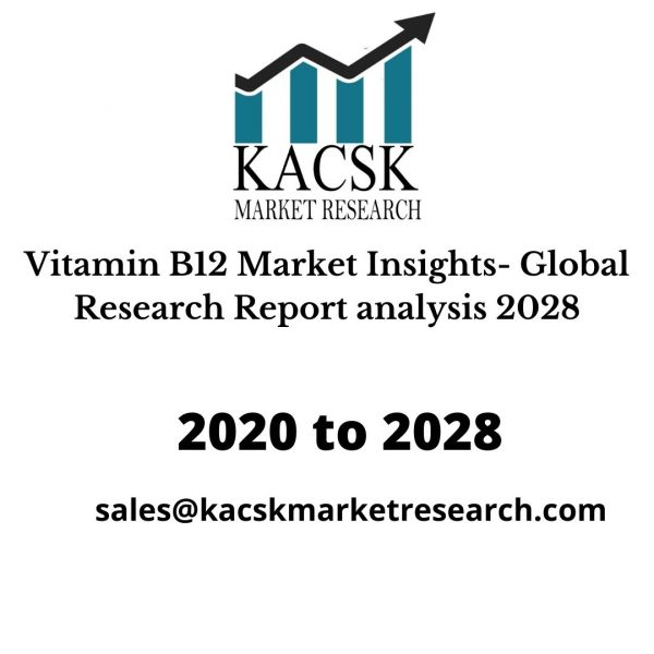 Vitamin B12 Market Insights- Global Research Report analysis 2028