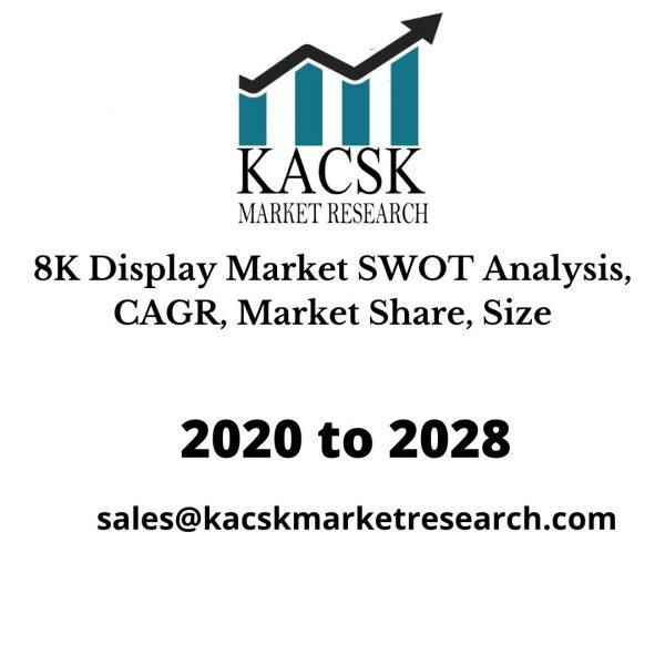 8K Display Market SWOT Analysis, CAGR, Market Share, Size