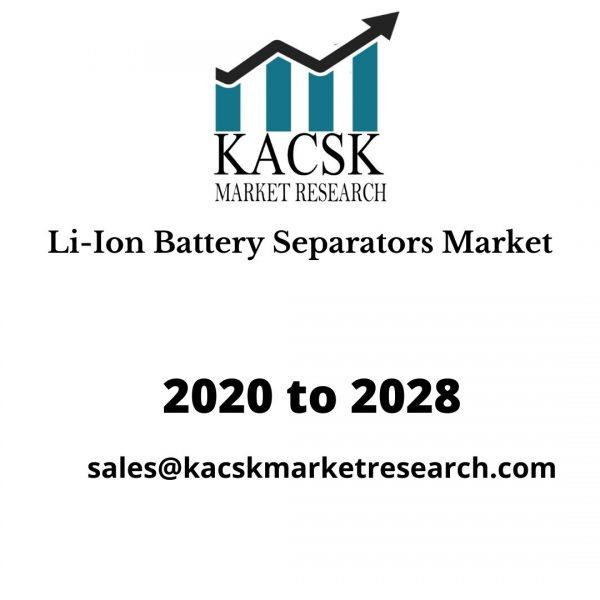 Li-Ion Battery Separators Market
