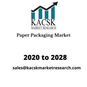 Paper Packaging Market