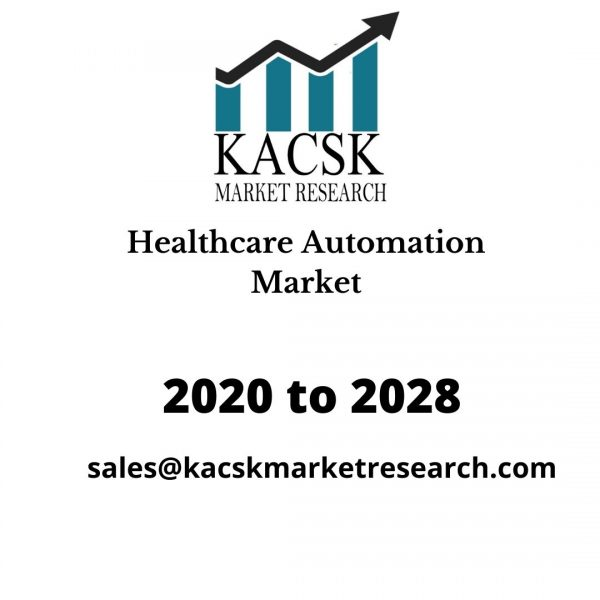 Healthcare Automation Market
