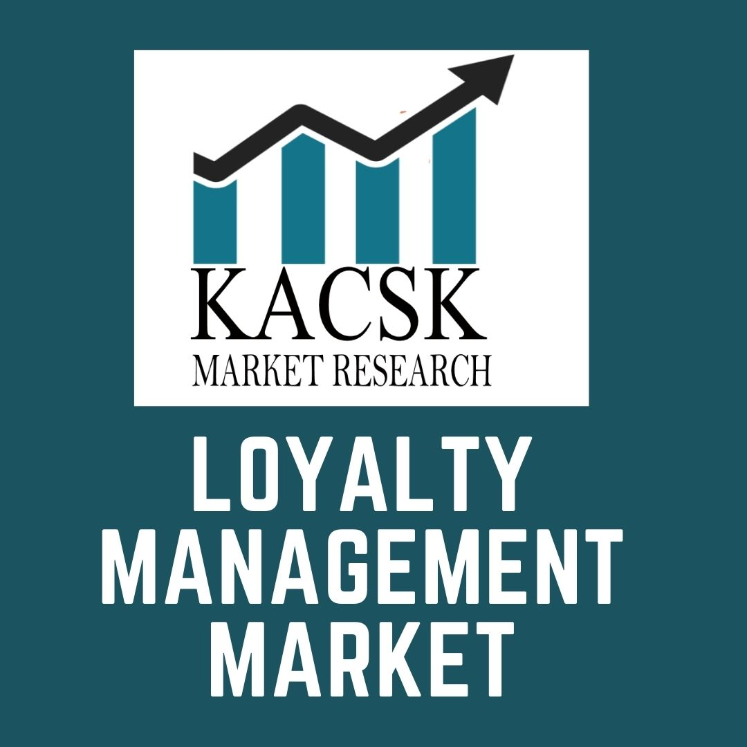 Loyalty Management Market