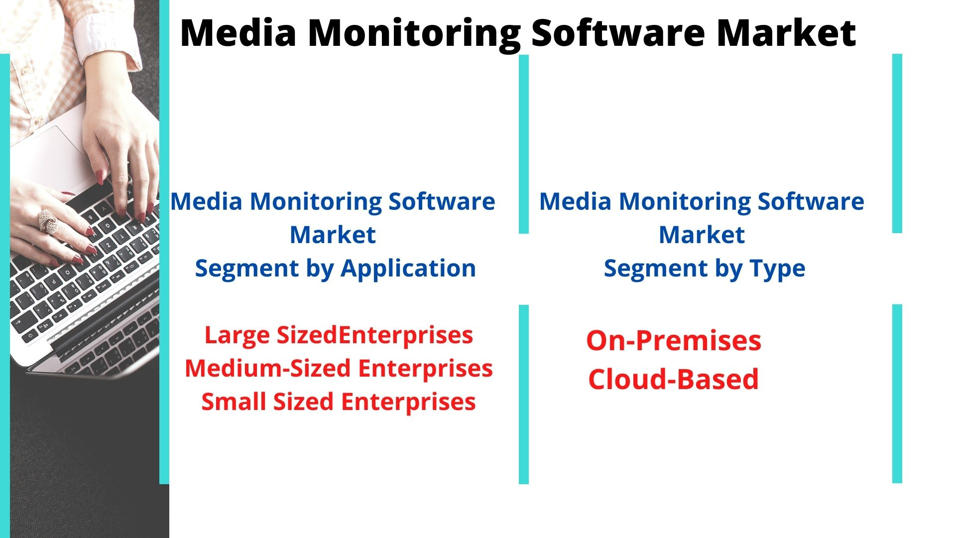 Media Monitoring Software Market