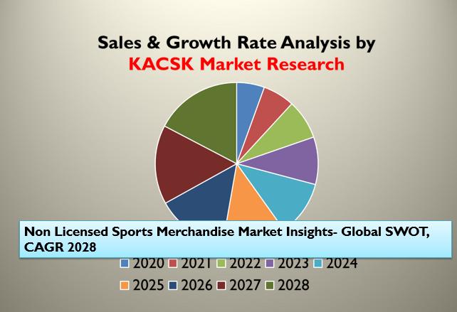 Non Licensed Sports Merchandise Market