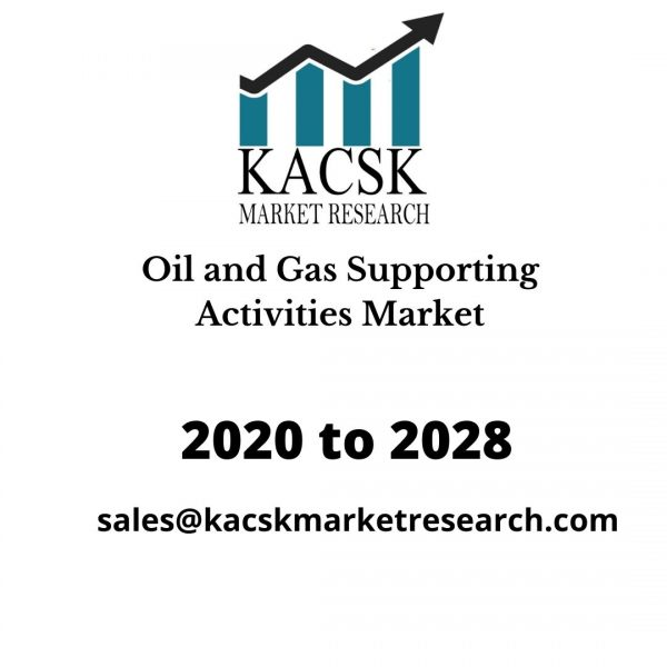Oil and Gas Supporting Activities Market
