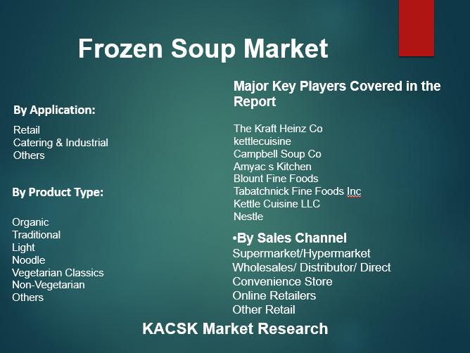 Frozen Soup Market