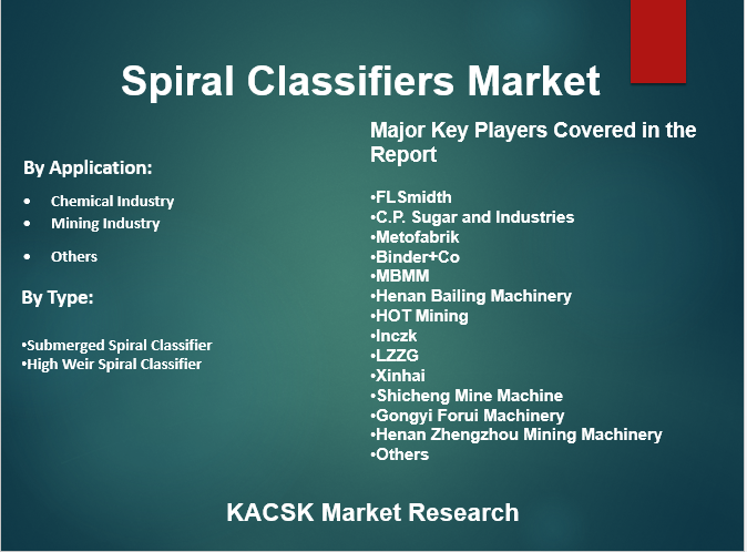 Spiral Classifiers Market