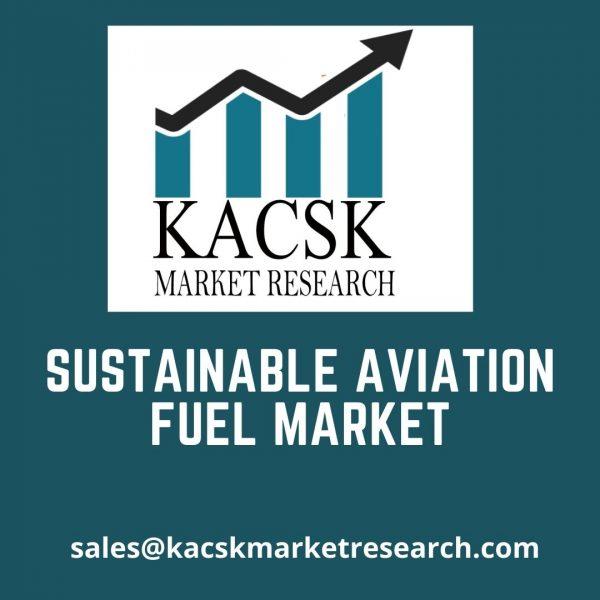 Sustainable Aviation Fuel Market